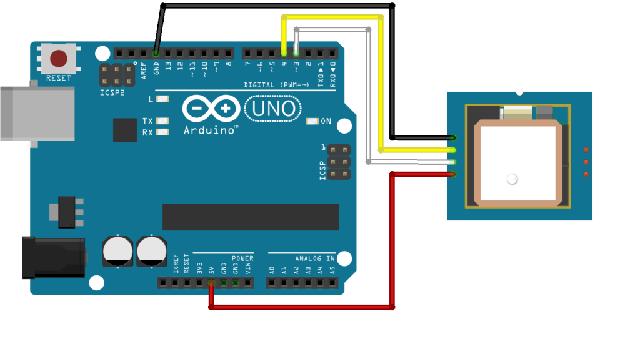 conexiones módulo GPS Arduino Neo 6M
